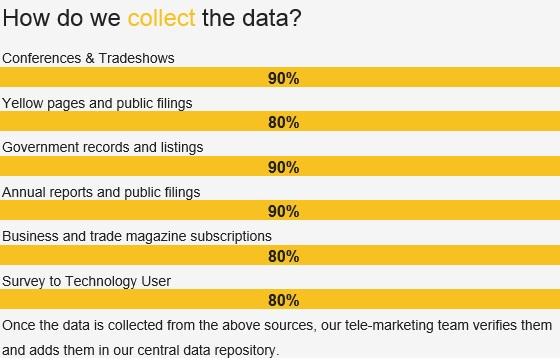 Trade Show Database provider