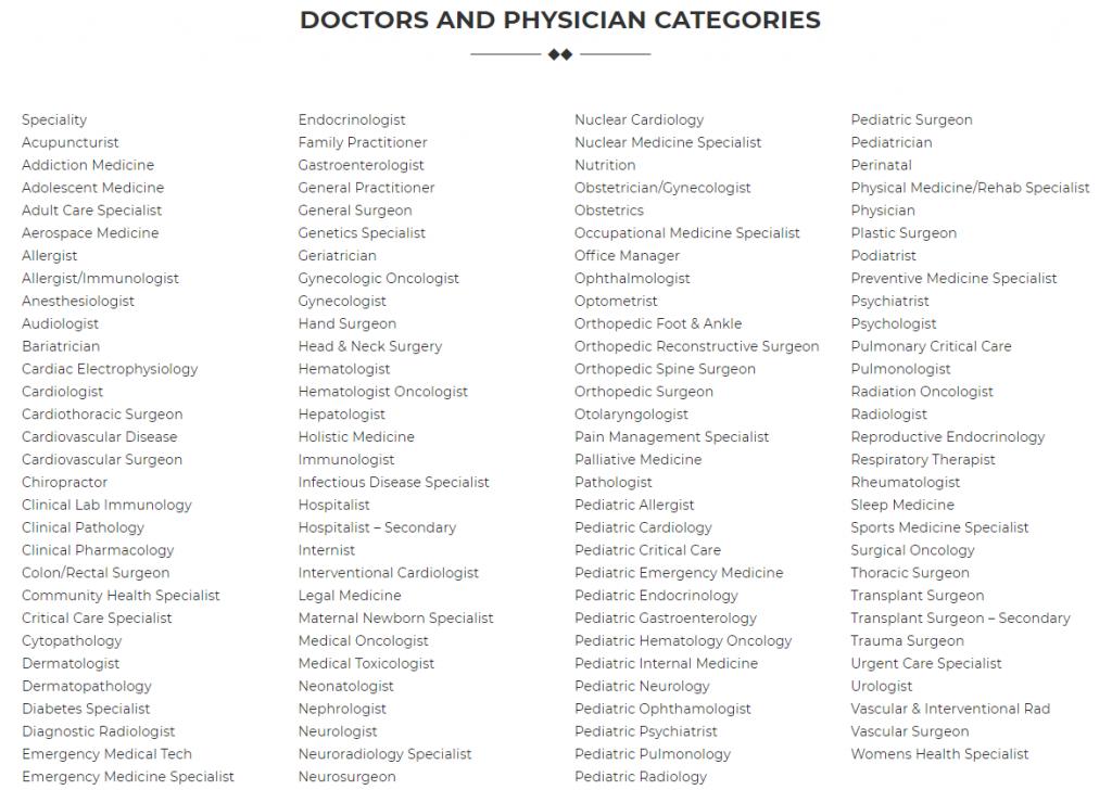 Healthcare Database list provider across world